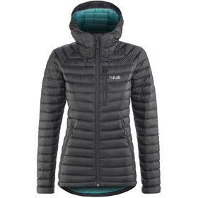 Rab Microlight Alpine Long Jacket Women black